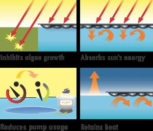 EnergyGuard graphics set